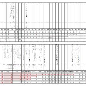 【無料配布】ヴィンランド・サガ 補・登場人物年齢表