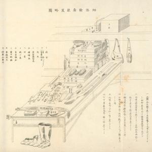 室内装置図・細密検査装置略図(明治38~45年)