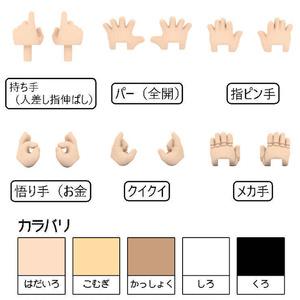 【機人企画】 ハンドパーツセット2