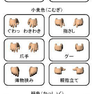 【機人企画】 ハンドパーツセット