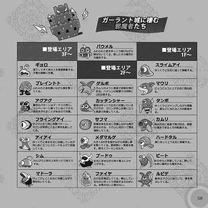 リベンジ!迷宮組曲(攻略本)