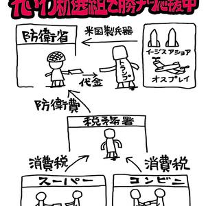 れいわ新選組を勝手に応援中&消費税模式図(背側に印刷)