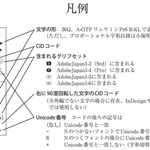 CIDグリフ一覧表