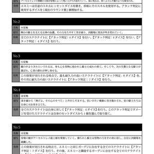 ステラレイド『世界の危機』初演・再演舞台集(DL版)