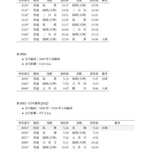 (デジタル版)西鉄車両運用帖2019