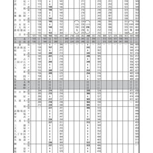 (デジタル版)私家版 西鉄電車時刻表 2019年大晦日~2020年正月ダイヤ