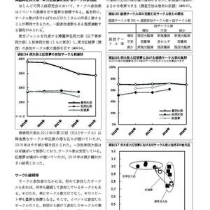 【DL版】東方コミュニティ白書2019