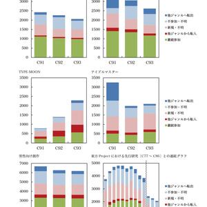 【DL版】東方コミュニティレポート 2017年12月号