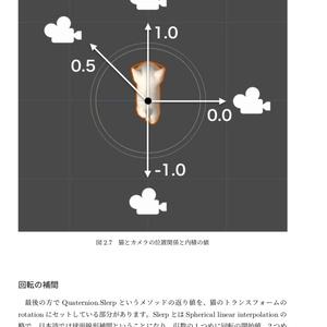 UnityとARKitで作るARアプリ〜AR空間で子猫と戯れる〜