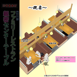 【3D背景素材】ファミレス・親密センターテーブル