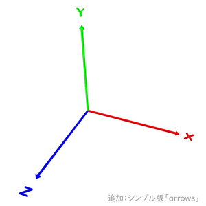 XYZ軸確認用ギズモ