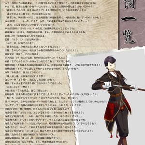 【取り扱い終了】刀剣勤王維新録
