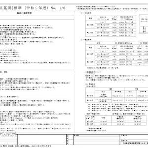 A3 木造構造[軸組基礎]標準