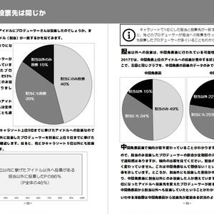 デレマスツイート分析総集編2017-2018