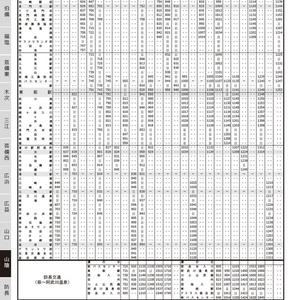 陰陽連絡時刻表-2019夏版