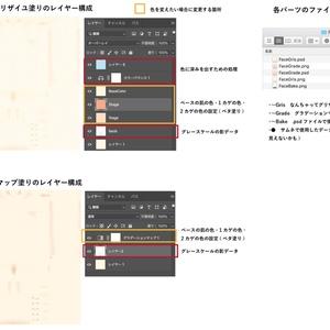 (無料版あり)VRoidすっぴん&シワなしデータ