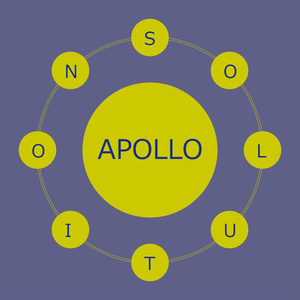 Solution-APOLLO-