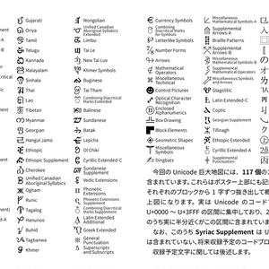 Unicode巨大地図 BMP-1 ver1.0.0 ガイドブック