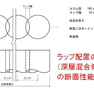 ラップ式柱状改良の断面性能