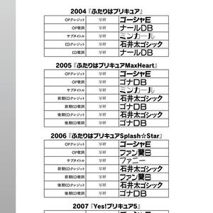 プリキュアのフォント2019