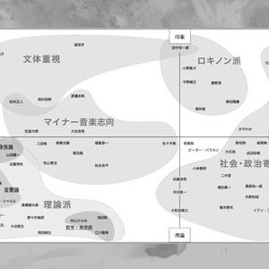 ヱクリヲ vol.7 特集Ⅰ 音楽批評のオルタナティヴ 特集Ⅱ 僕たちのジャンプ