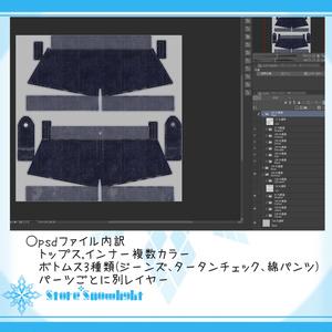 「イヨ」用衣装モデル 『サマースタイル!』