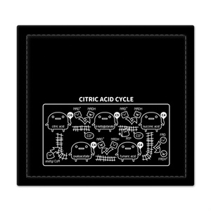 クエン酸回路(黒) 捺印マット