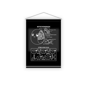 ミトコンドリア(黒) タペストリー