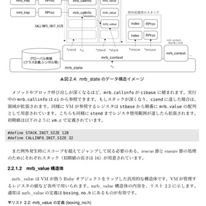[書籍版]mrubyバイトコードハンドブックv1.0