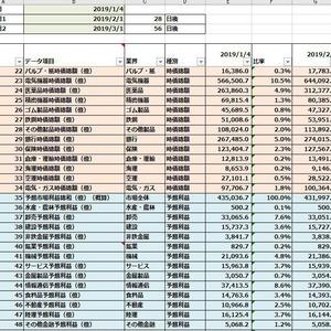 市場統計推移記録表V1.22簡易版