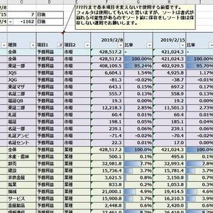 市場統計推移記録表V1.6豪華版