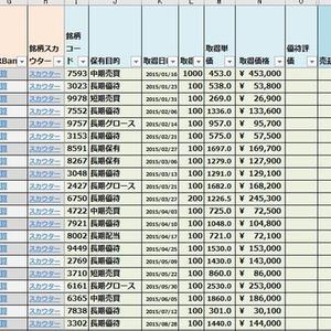 株式投資運用記録表V2.5豪華版