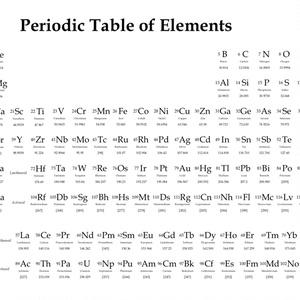 周期表(pdf)