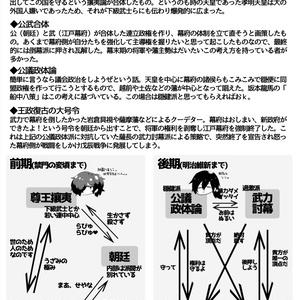 【歴史解説】帝都土佐創作読本
