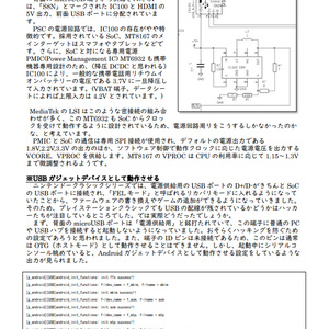 プレイステーションクラシック魔改造日誌(改訂版)
