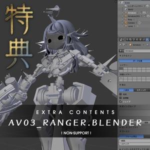 Worker-Megh Ranger