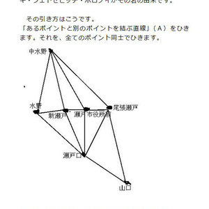 瀬戸川家で語る「駅メモ」 (書籍版)