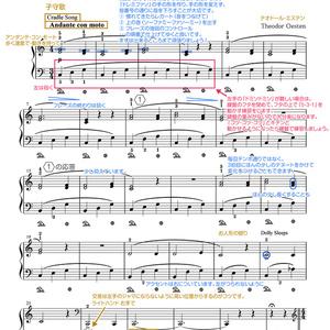 お人形の夢と目覚め(一言アドバイス楽譜・ドレミ楽譜・全指番号楽譜)
