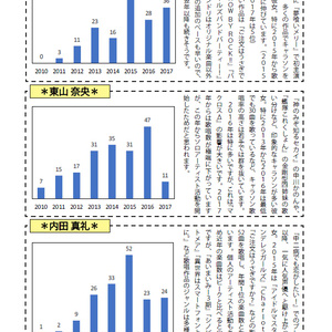 【電子版】【C94新刊】アニソンサロンvol.4 ~キャラソン1万9千曲調べてみた~