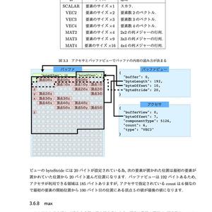 3DモデルフォーマットglTFに詳しくなる本
