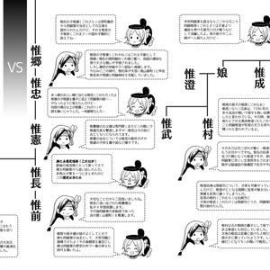 中世阿蘇家略図