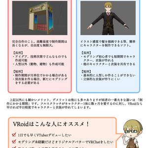 VRoidでオリジナルの衣装を作ろう!【#VRoid】