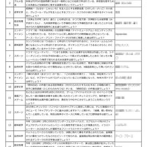 第1回浜押会オープン問題集(電子書籍版)