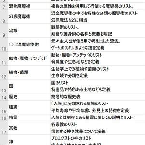 【無料有り】「プロエクスト」ファンタジー世界設定