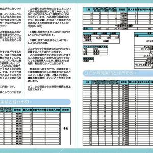 とあるサークルの活動記録~コスROMサークル編~