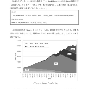 HDD信頼性解析の暗黒面(2018Q4)