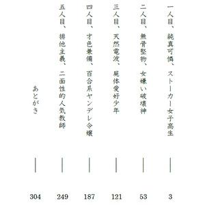 【DL版】裏風紀委員会