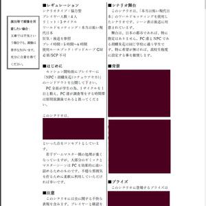 【インセインシナリオ】観測者たちのデッドアングル