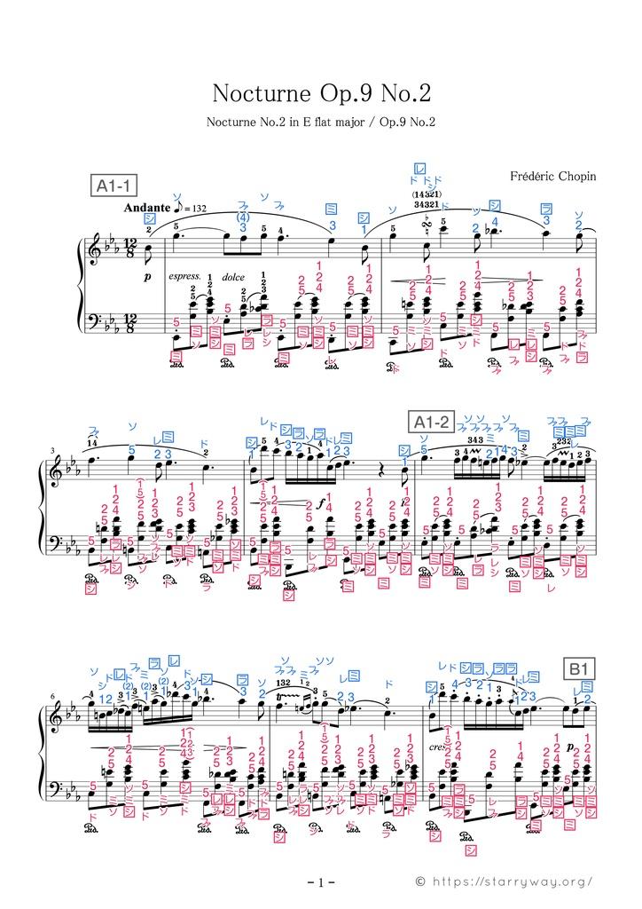 楽譜 ショパン ノクターン 【今すぐ使える無料楽譜】ノクターン_難易度別3楽譜