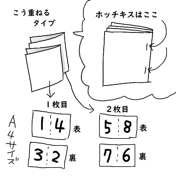 DL【介護】大人用テープ式おむつの付け方漫画8ページ(両面・右綴じ)
